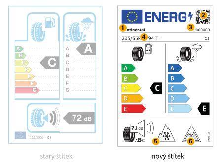 Nové štítky pro označování pneumatik v EU